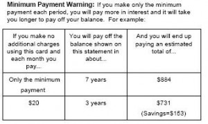 Minimum Payment Example